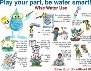 use every single drop of water wisely