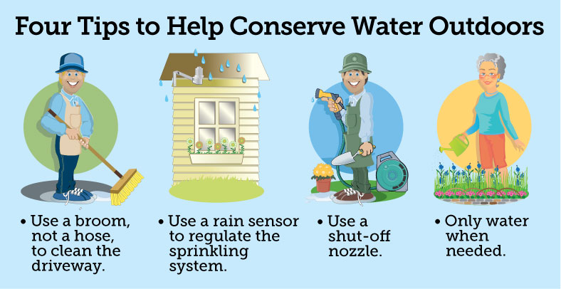 Water conservation swavalamban children rehabilitation for Top 10 ways to conserve water